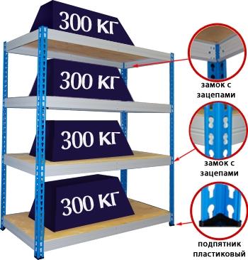 Металлический стеллаж складской МКФ 15504-2,5